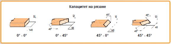 Картинката не може да има празен alt атрибут; името на файла е cut_cap_tm43l.png