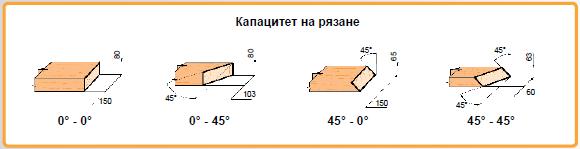 Картинката не може да има празен alt атрибут; името на файла е cut_cap_tm72.png