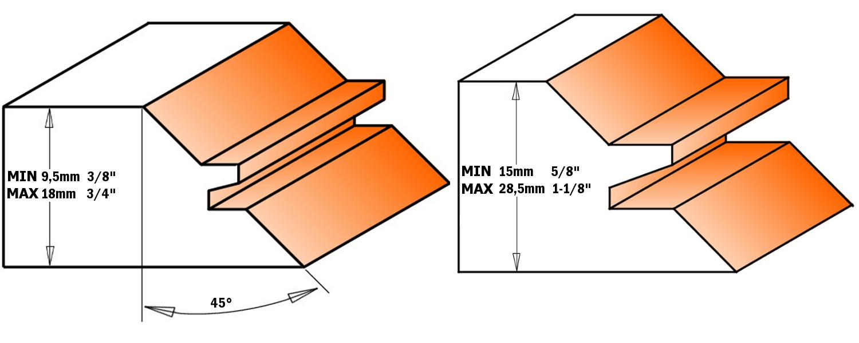 Профилен фрезер за сглобка под герунг серия 955.503/504