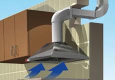 Въздуховоди за абсорбатори
