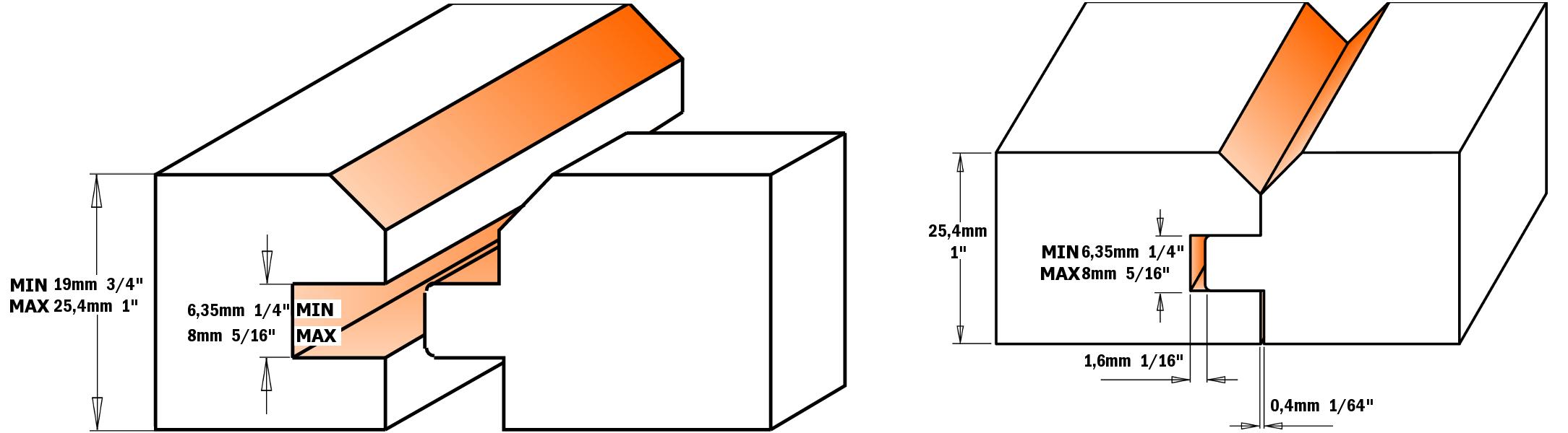 К-т фрезери за сглобки серия 955.506/955.510