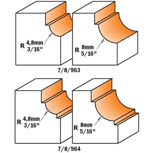 Профилни фрезери с лагер серия 963/964