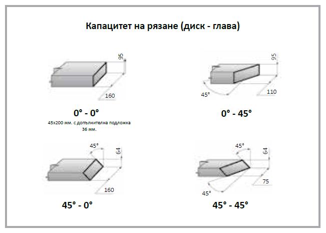Картинката не може да има празен alt атрибут; името на файла е cut_cap_tm233.png