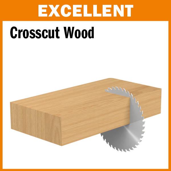 Картинката не може да има празен alt атрибут; името на файла е crosscut_wood_excellent.jpg